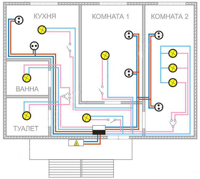 Правила монтажа электропроводки в квартире